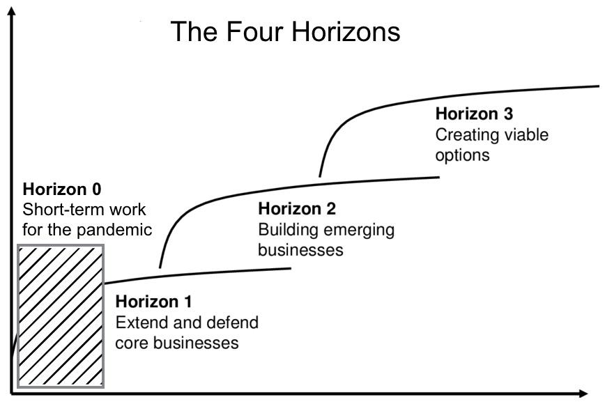 FourHorizons-