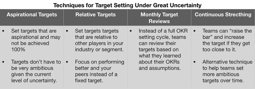 TargetSetting_Techniques