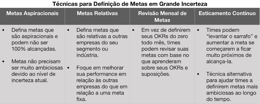 Tecnicas_Definicao_Metas-